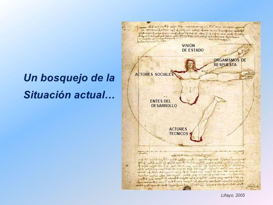 ACTORES SOCIALES ORGANISMOS DE RESPUESTA ENTES DEL DESARROLLO ACTORES TECNICOS VISIÓN DE ESTADO Un bosquejo de la Situación actual… Liñayo, 2005