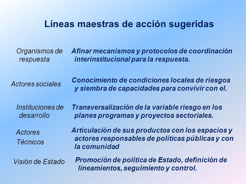 Líneas maestras de acción sugeridas Afinar mecanismos y protocolos de coordinación interinstitucional para la respuesta. Conocimiento de condiciones l
