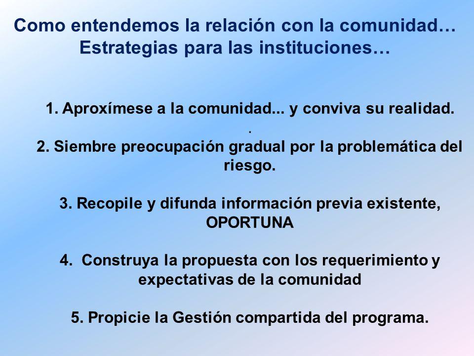 Como entendemos la relación con la comunidad… Estrategias para las instituciones… 1.