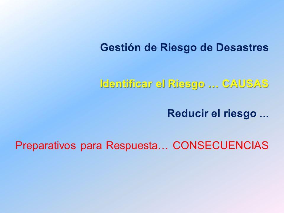 Gestión de Riesgo de Desastres Preparativos para Respuesta… CONSECUENCIAS Identificar el Riesgo … CAUSAS Reducir el riesgo …