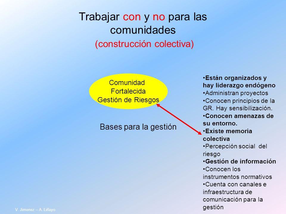 Comunidad Fortalecida Gestión de Riesgos Bases para la gestión Están organizados y hay liderazgo endógeno Administran proyectos Conocen principios de la GR.