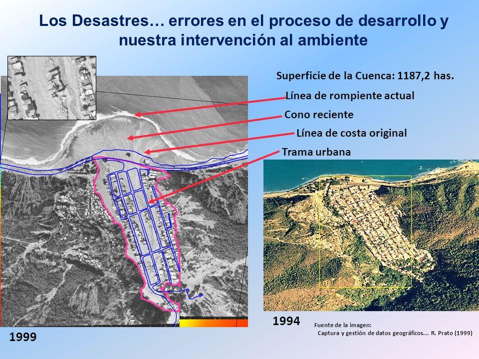 Línea de rompiente actual Cono reciente Trama urbana 1999 1994 Línea de costa original Los Desastres… errores en el proceso de desarrollo y nuestra intervención al ambiente Captura y gestión de datos geográficos...