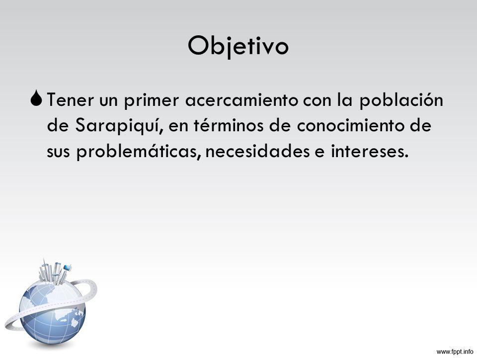 Sondeo de Comunidades Mediante Juntas Directivas de Asociaciones de Desarrollo CEU Sarapiquí