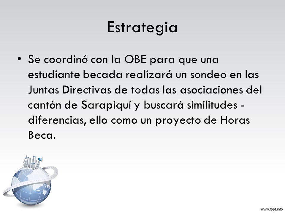 Objetivo Tener un primer acercamiento con la población de Sarapiquí, en términos de conocimiento de sus problemáticas, necesidades e intereses.