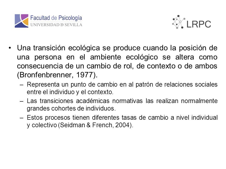 Una transición ecológica se produce cuando la posición de una persona en el ambiente ecológico se altera como consecuencia de un cambio de rol, de contexto o de ambos (Bronfenbrenner, 1977).