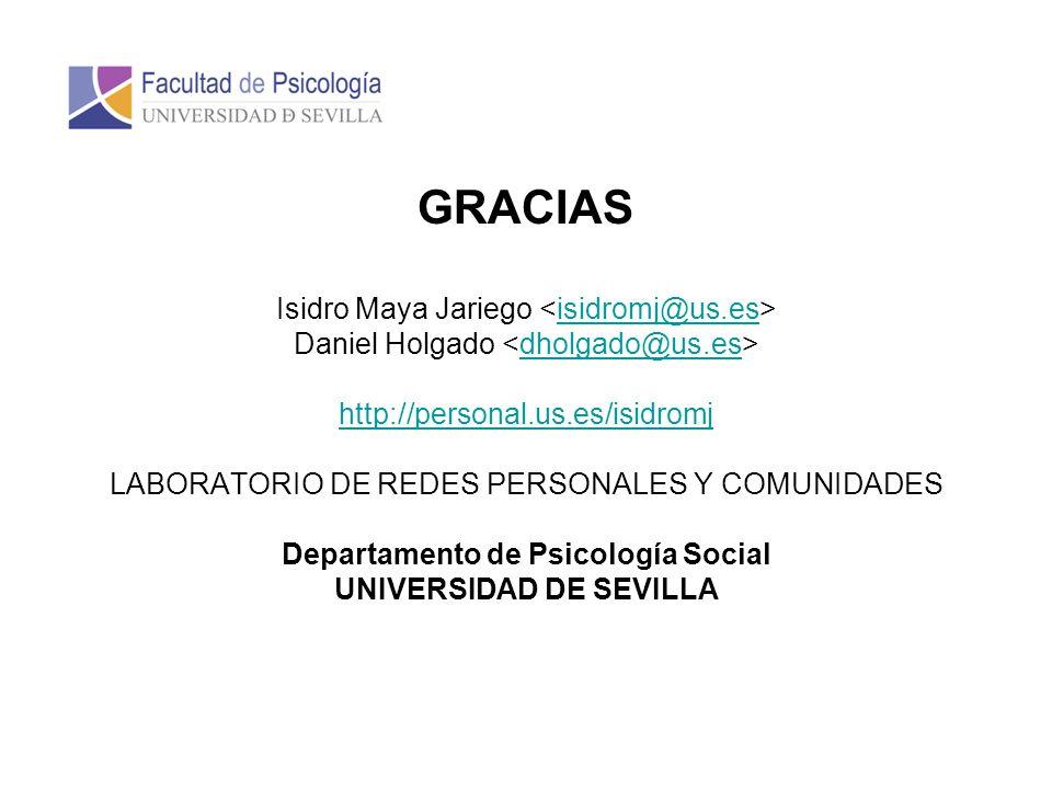 GRACIAS Isidro Maya Jariego isidromj@us.es Daniel Holgado dholgado@us.es http://personal.us.es/isidromj LABORATORIO DE REDES PERSONALES Y COMUNIDADES