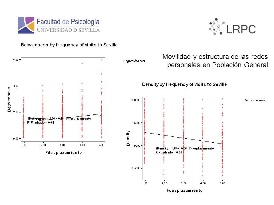 Movilidad y estructura de las redes personales en Población General