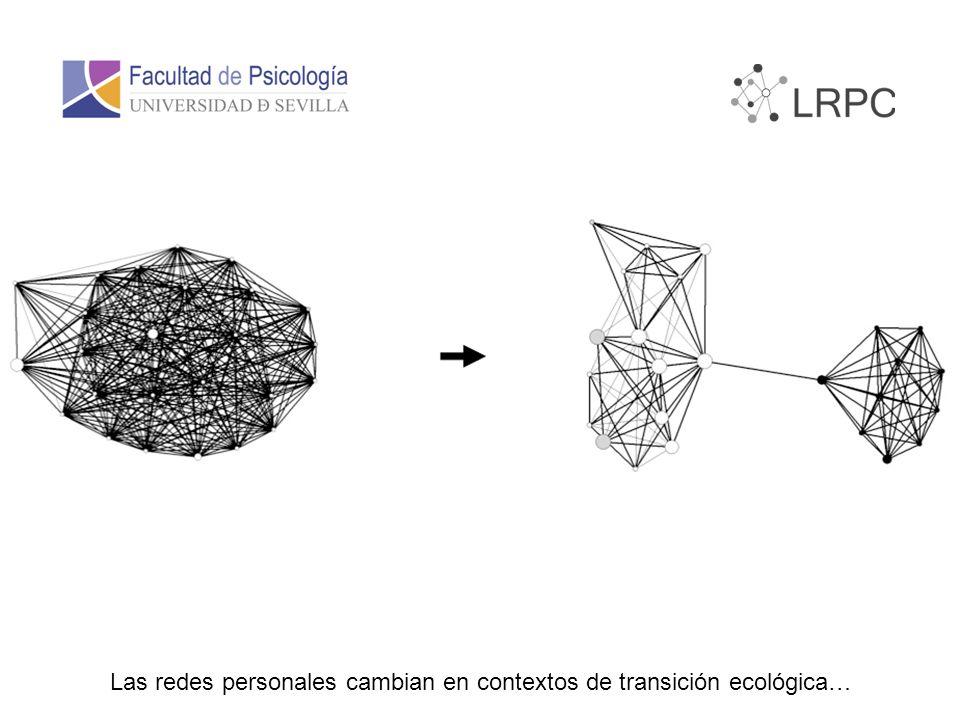 Las redes personales cambian en contextos de transición ecológica…