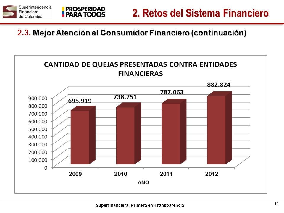 Superfinanciera, Primera en Transparencia 11 2.