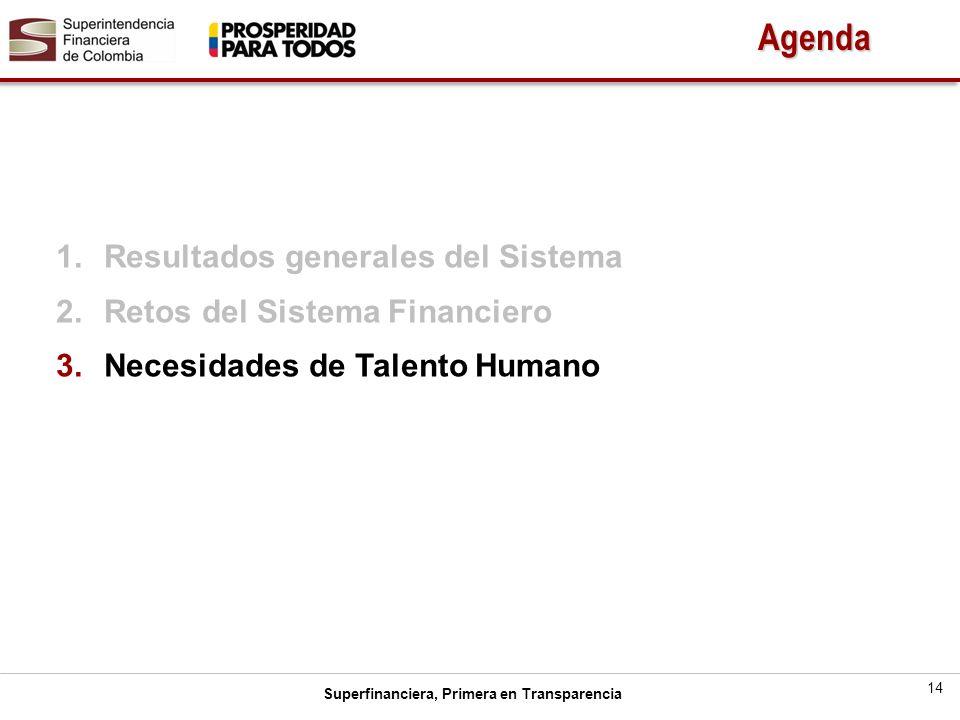 Superfinanciera, Primera en Transparencia 1.Resultados generales del Sistema 2.Retos del Sistema Financiero 3.Necesidades de Talento Humano 14 Agenda