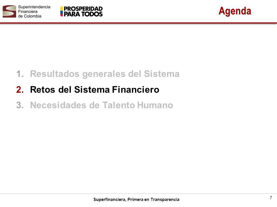 Superfinanciera, Primera en Transparencia 1.Resultados generales del Sistema 2.Retos del Sistema Financiero 3.Necesidades de Talento Humano 7 Agenda