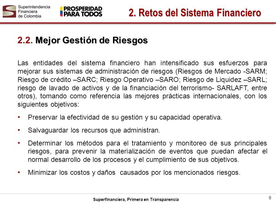 Superfinanciera, Primera en Transparencia 10 2.