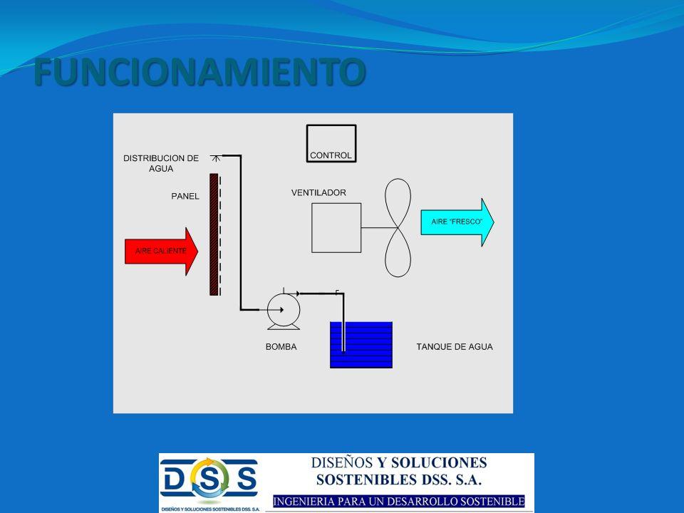 FUNCIONAMIENTO (2)
