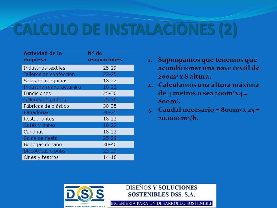 CALCULO DE INSTALACIONES (2) Actividad de la empresa Nº de renovaciones Industrias textiles25-29 Talleres de confección22-25 Salas de máquinas18-22 In