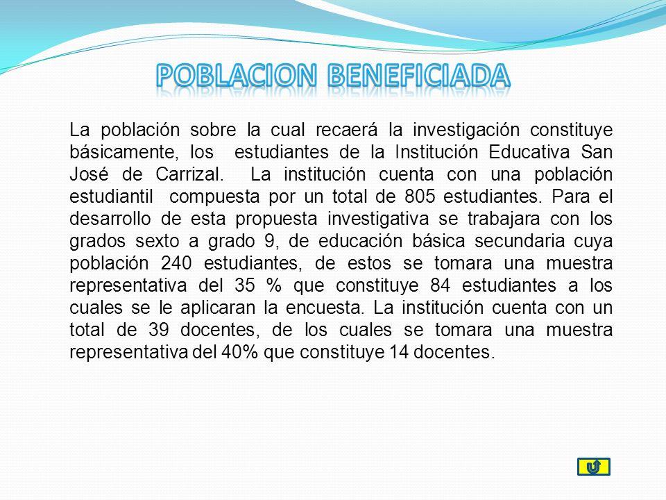 La población sobre la cual recaerá la investigación constituye básicamente, los estudiantes de la Institución Educativa San José de Carrizal. La insti