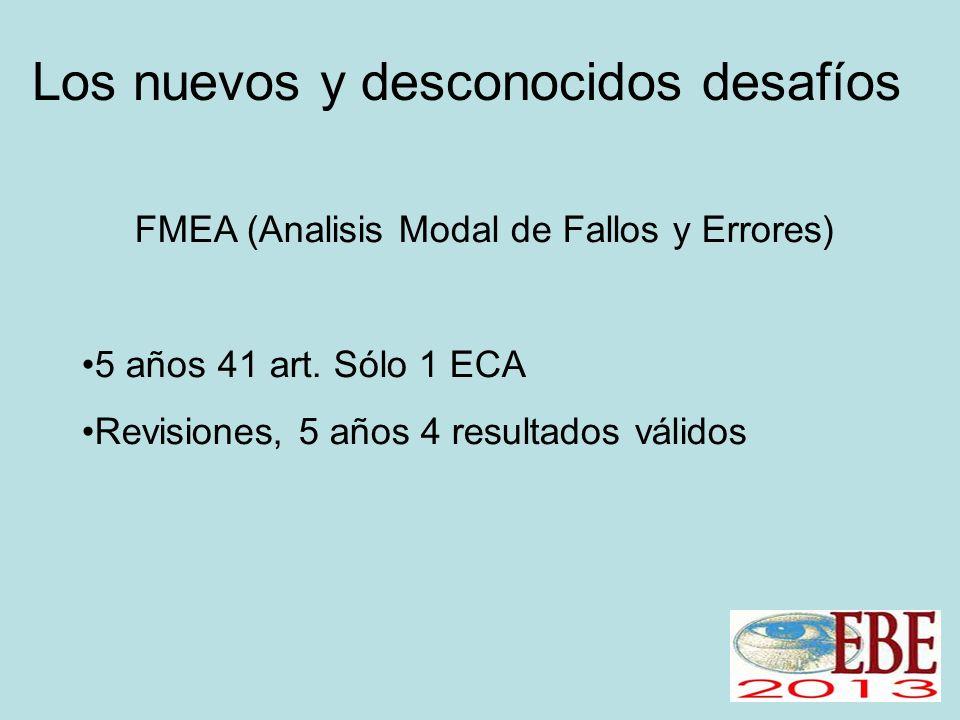 Los nuevos y desconocidos desafíos FMEA (Analisis Modal de Fallos y Errores) 5 años 41 art.