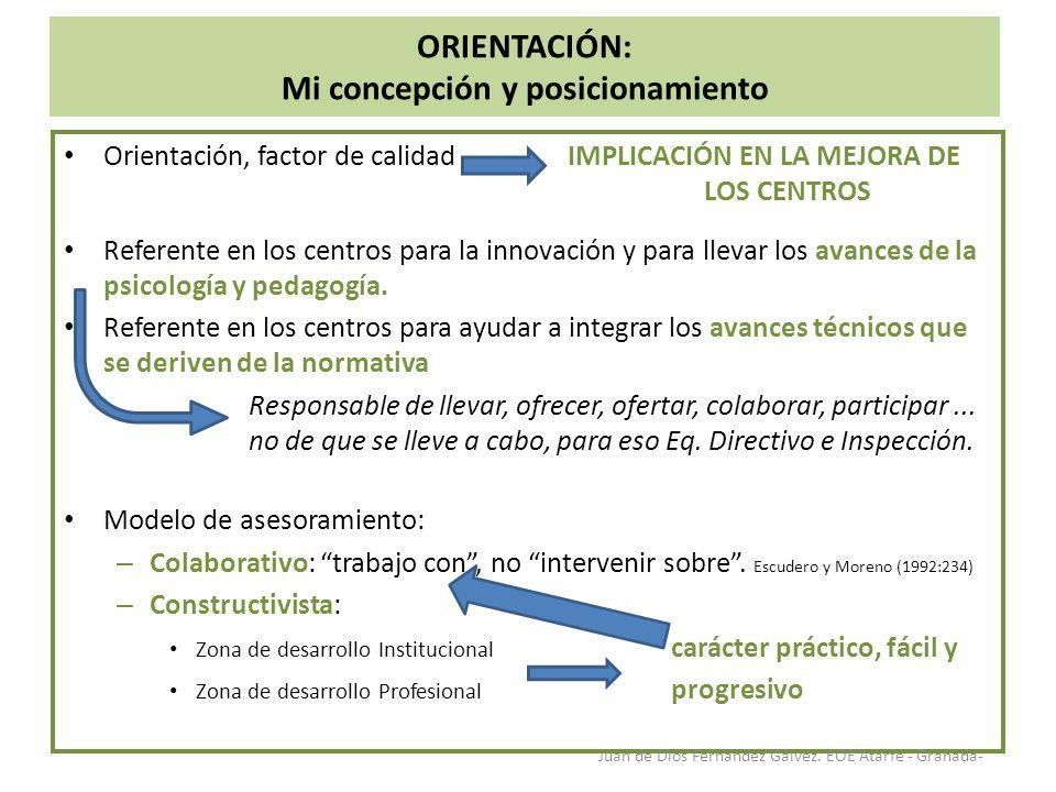 ORIENTACIÓN: Mi concepción y posicionamiento Orientación, factor de calidad IMPLICACIÓN EN LA MEJORA DE LOS CENTROS Referente en los centros para la i