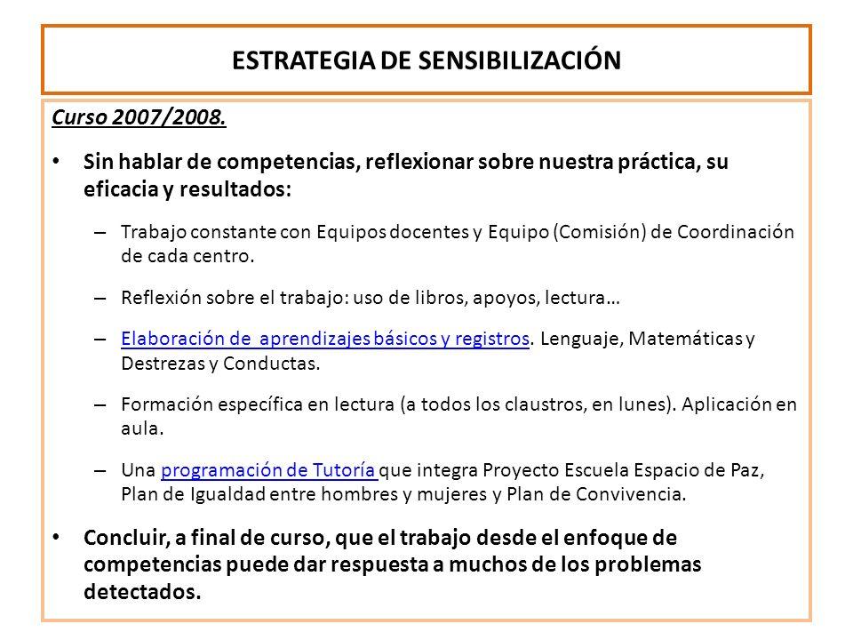 ESTRATEGIA DE SENSIBILIZACIÓN Curso 2007/2008. Sin hablar de competencias, reflexionar sobre nuestra práctica, su eficacia y resultados: – Trabajo con