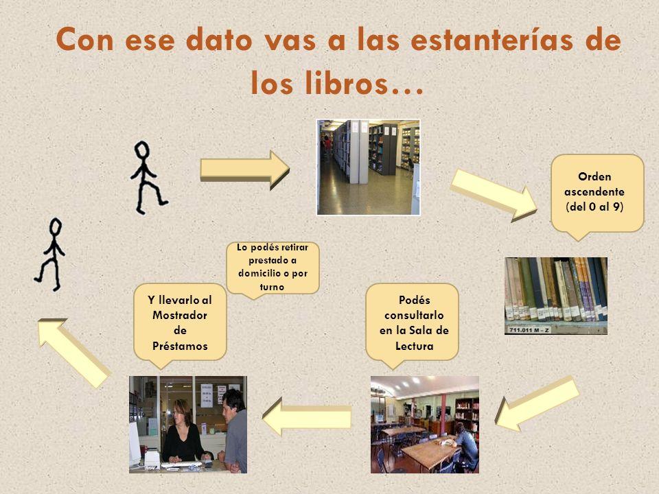 Con ese dato vas a las estanterías de los libros… Orden ascendente (del 0 al 9) Podés consultarlo en la Sala de Lectura Y llevarlo al Mostrador de Pré