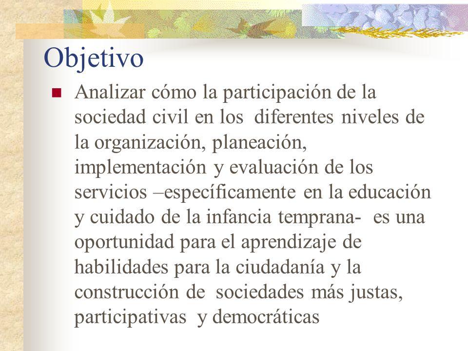Objetivo Analizar cómo la participación de la sociedad civil en los diferentes niveles de la organización, planeación, implementación y evaluación de