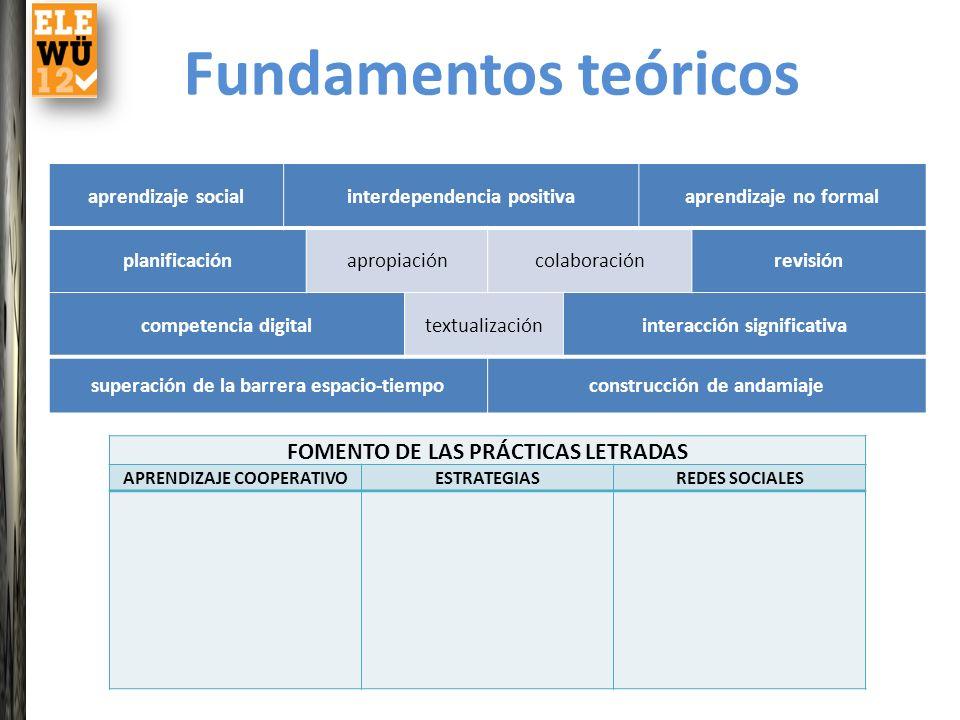 aprendizaje socialinterdependencia positivaaprendizaje no formal planificaciónapropiacióncolaboraciónrevisión competencia digitaltextualizacióninterac