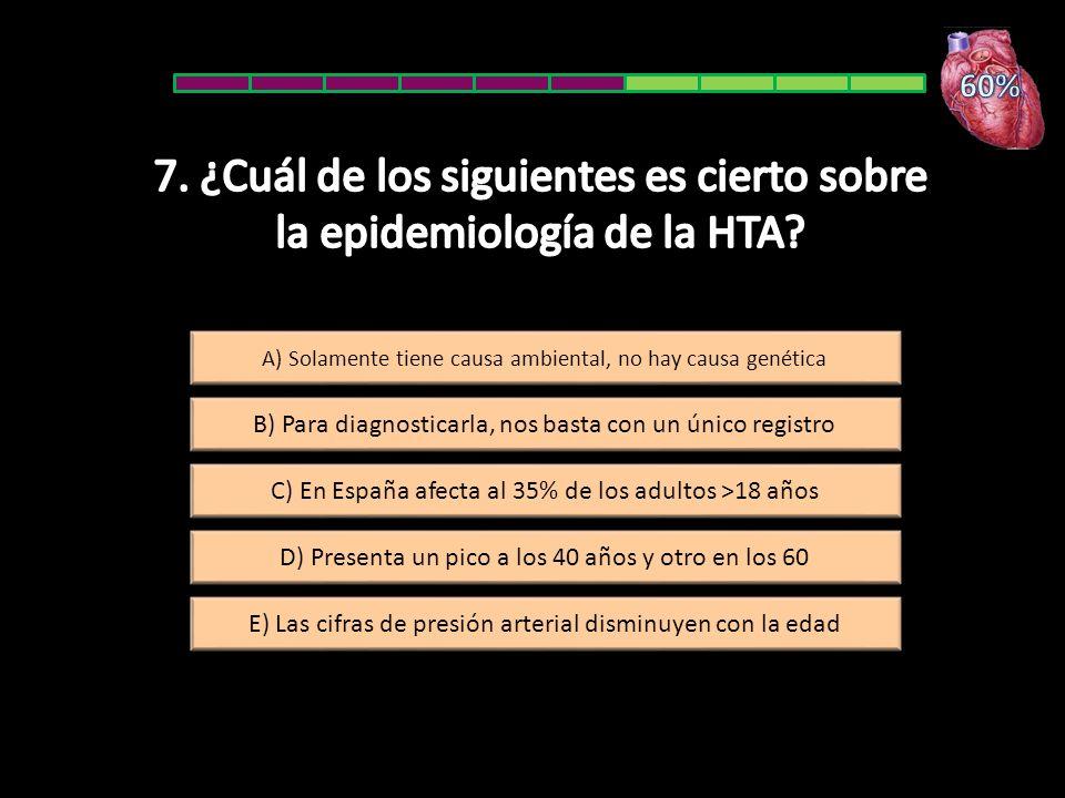 E) Las cifras de presión arterial disminuyen con la edad A) Solamente tiene causa ambiental, no hay causa genética C) En España afecta al 35% de los a