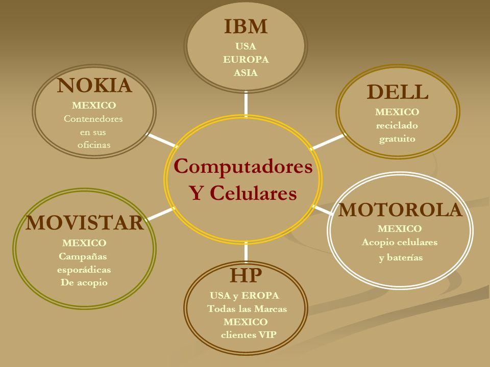Computadores Y Celulares IBM USA EUROPA ASIA DELL MEXICO reciclado gratuito MOTOROLA MEXICO Acopio celulares y baterías HP USA y EROPA Todas las Marcas MEXICO clientes VIP MOVISTAR MEXICO Campañas esporádicas De acopio NOKIA MEXICO Contenedores en sus oficinas