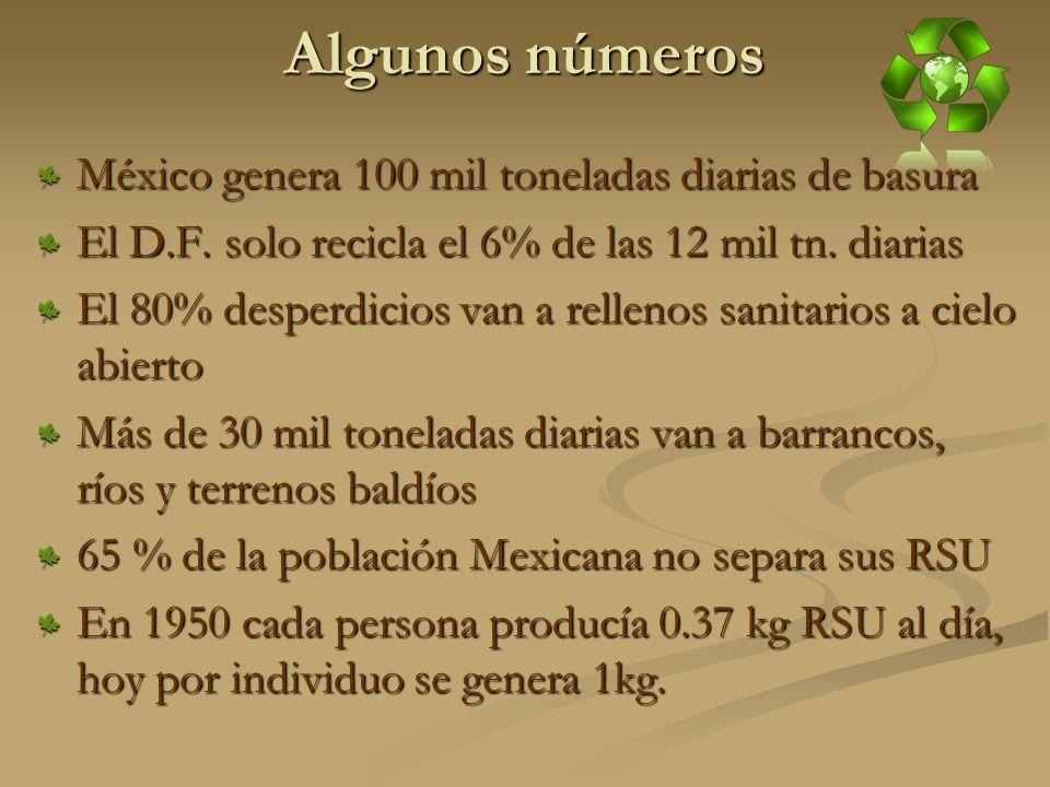 Algunos números México genera 100 mil toneladas diarias de basura El D.F.