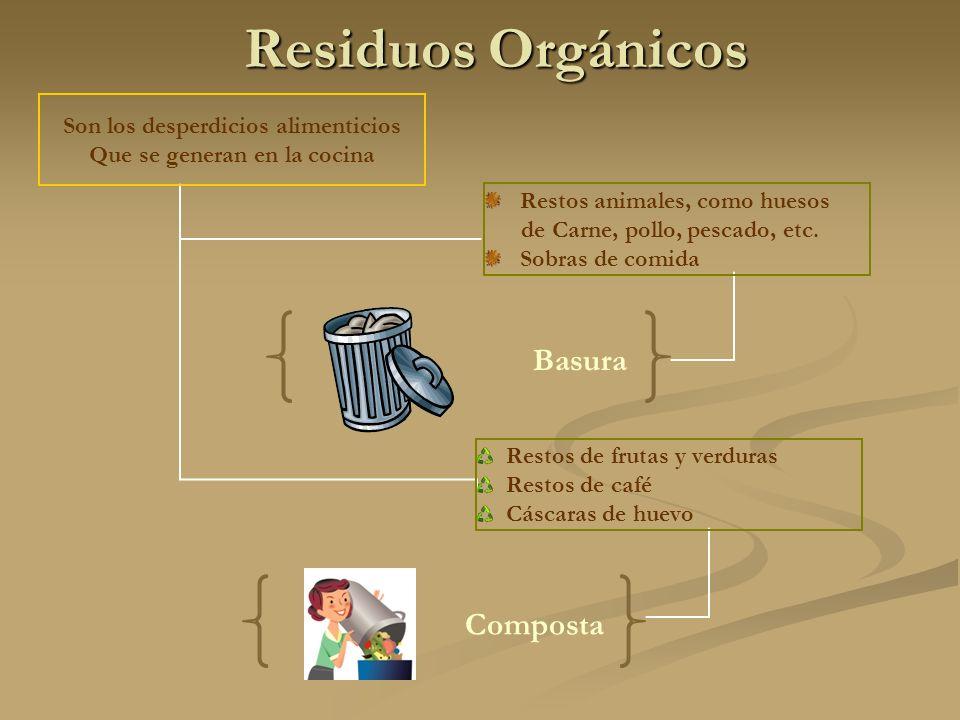Residuos Orgánicos Son los desperdicios alimenticios Que se generan en la cocina Restos animales, como huesos de Carne, pollo, pescado, etc.