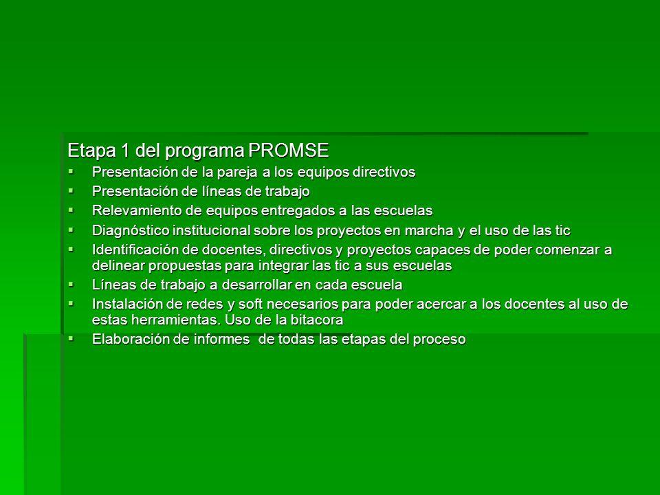 Etapa 1 del programa PROMSE Presentación de la pareja a los equipos directivos Presentación de la pareja a los equipos directivos Presentación de líne