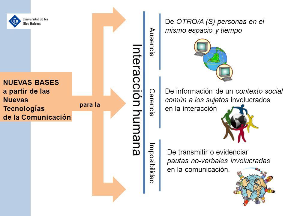 NUEVAS BASES a partir de las Nuevas Tecnologías de la Comunicación De OTRO/A (S) personas en el mismo espacio y tiempo De información de un contexto s