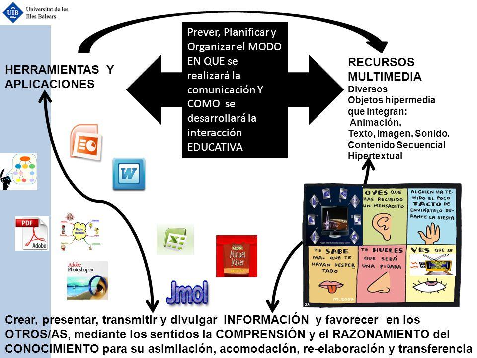 Prever, Planificar y Organizar el MODO EN QUE se realizará la comunicación Y COMO se desarrollará la interacción EDUCATIVA HERRAMIENTAS Y APLICACIONES