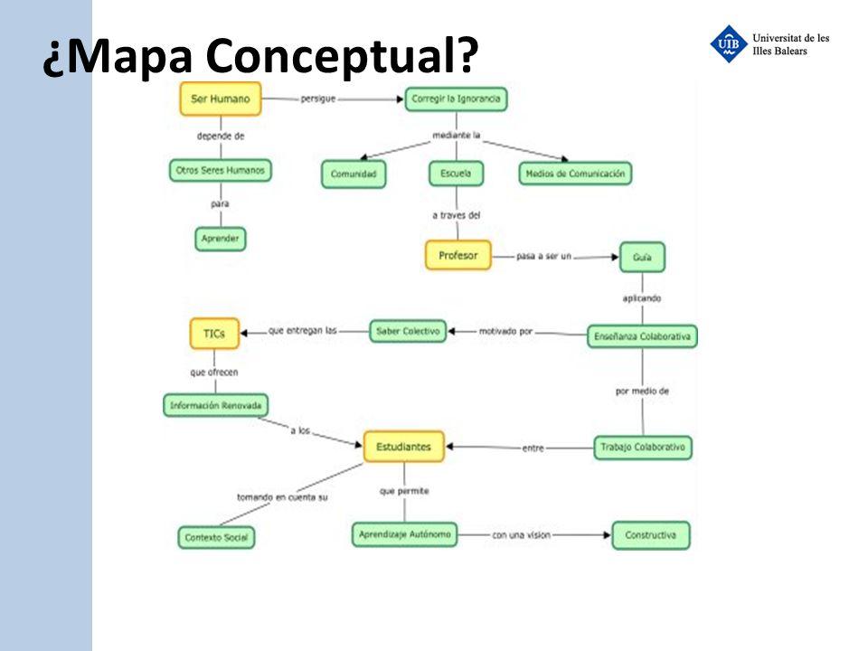 ¿Mapa Conceptual?