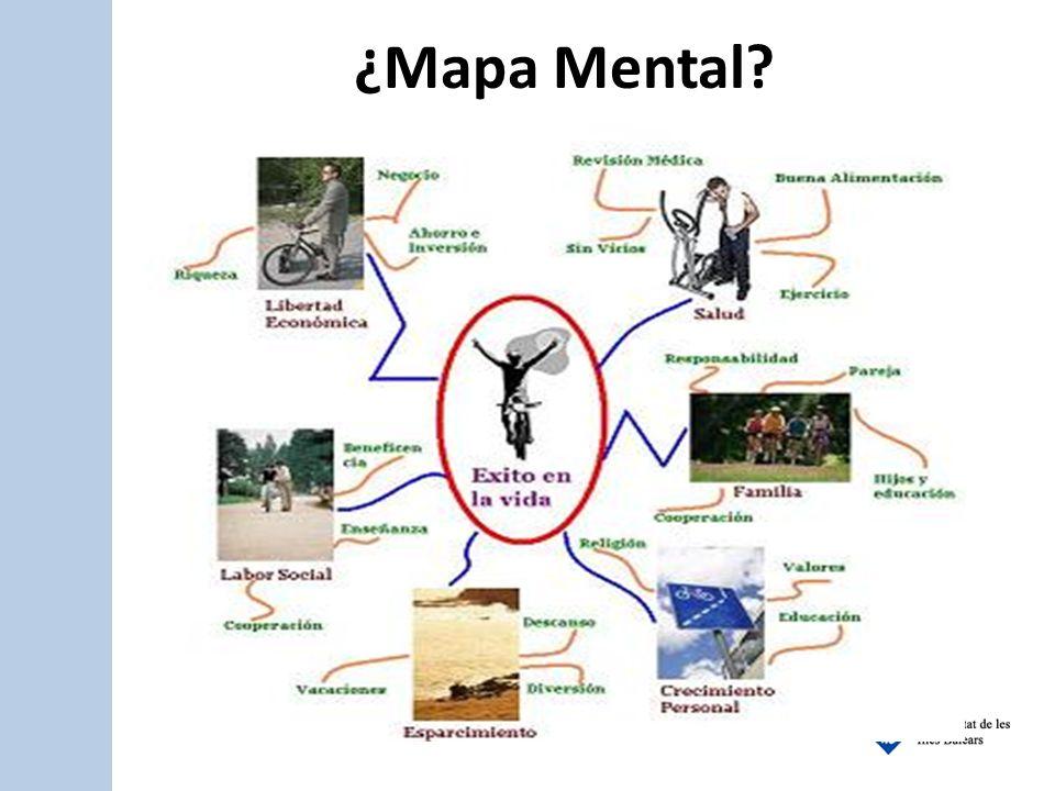 ¿Mapa Mental?