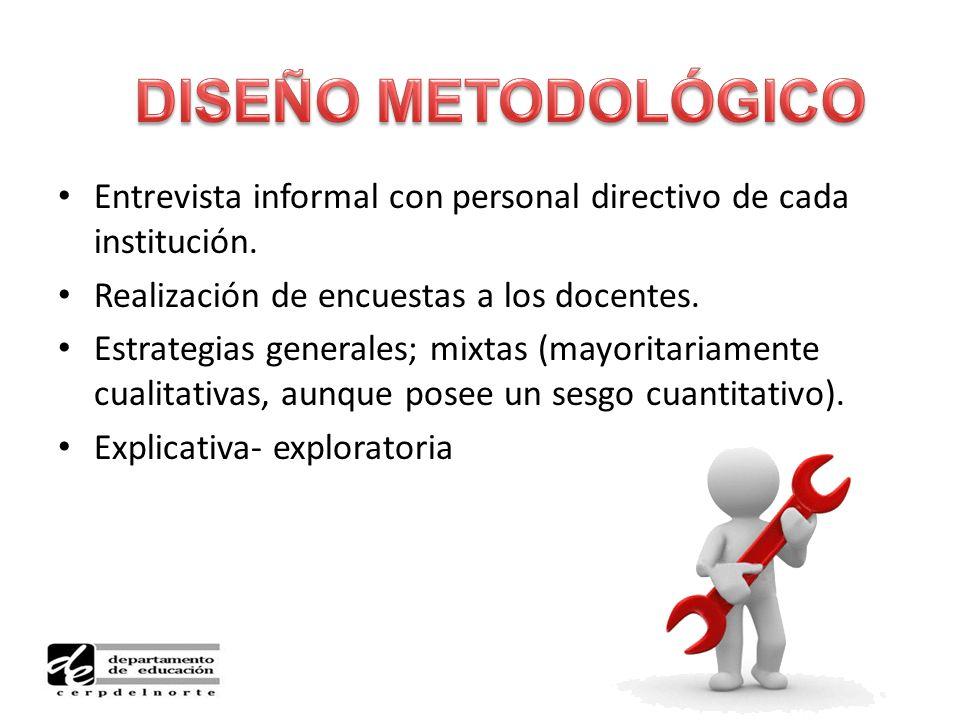 Entrevista informal con personal directivo de cada institución.