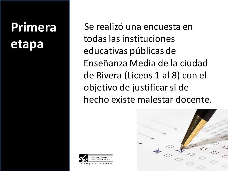 Se realizó una encuesta en todas las instituciones educativas públicas de Enseñanza Media de la ciudad de Rivera (Liceos 1 al 8) con el objetivo de justificar si de hecho existe malestar docente.