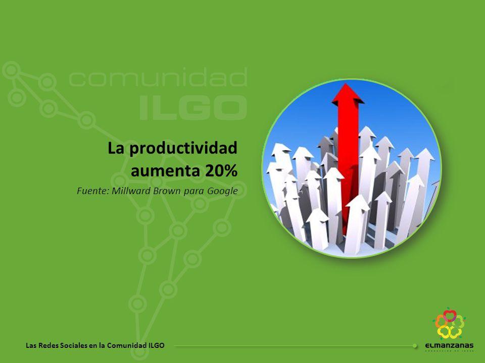 Las Redes Sociales en la Comunidad ILGO La productividad aumenta 20% Fuente: Millward Brown para Google
