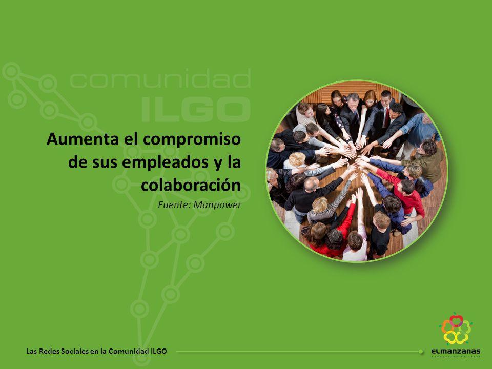 Las Redes Sociales en la Comunidad ILGO Aumenta el compromiso de sus empleados y la colaboración Fuente: Manpower