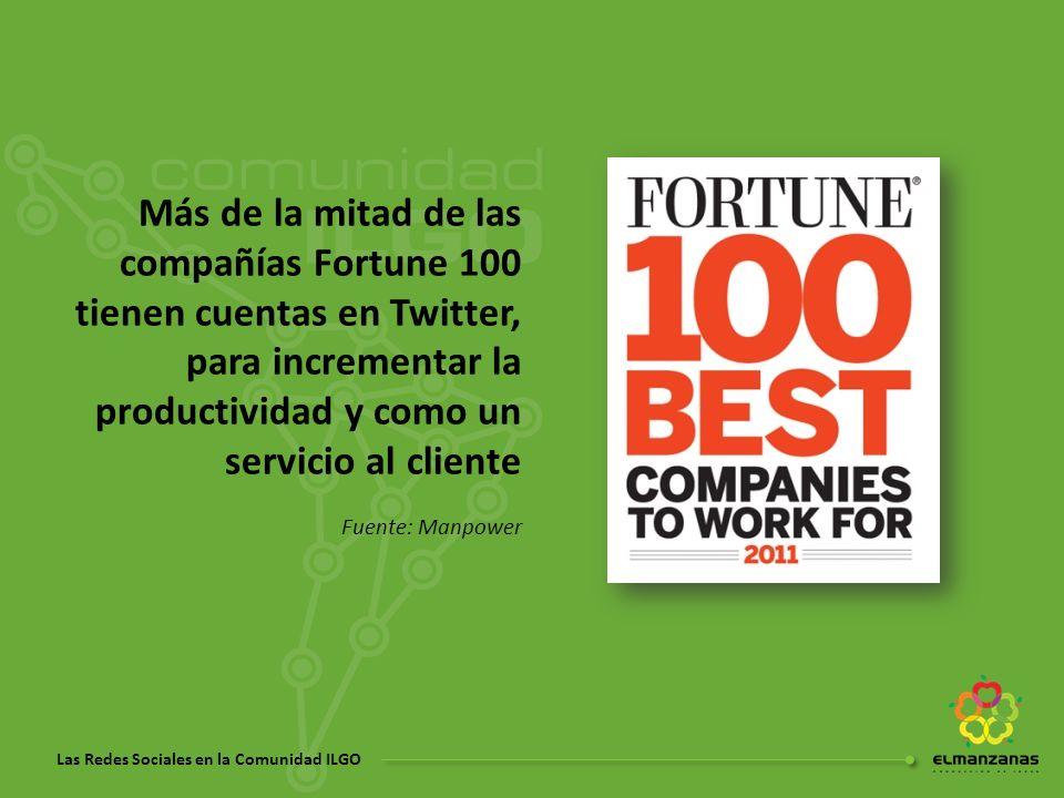Las Redes Sociales en la Comunidad ILGO Más de la mitad de las compañías Fortune 100 tienen cuentas en Twitter, para incrementar la productividad y co