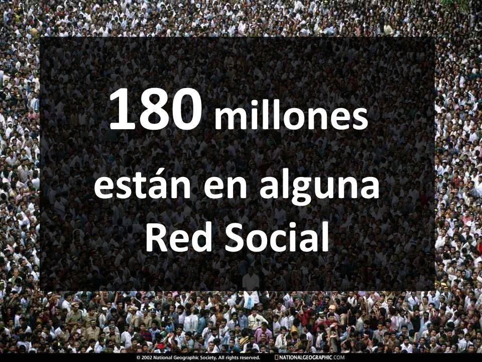 180 millones están en alguna Red Social