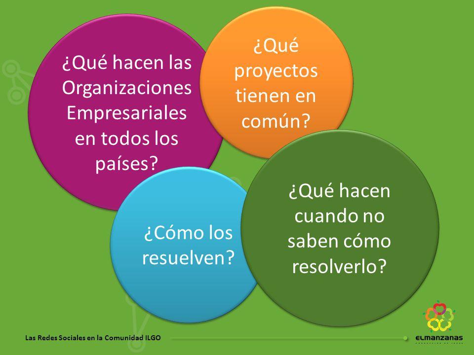 Las Redes Sociales en la Comunidad ILGO ¿Qué hacen las Organizaciones Empresariales en todos los países? ¿Qué proyectos tienen en común? ¿Cómo los res