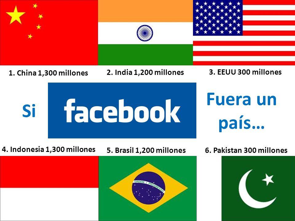 180 millones están en alguna Red Social 5. Brasil 1,200 millones6. Pakistan 300 millones 4. Indonesia 1,300 millones 2. India 1,200 millones 3. EEUU 3