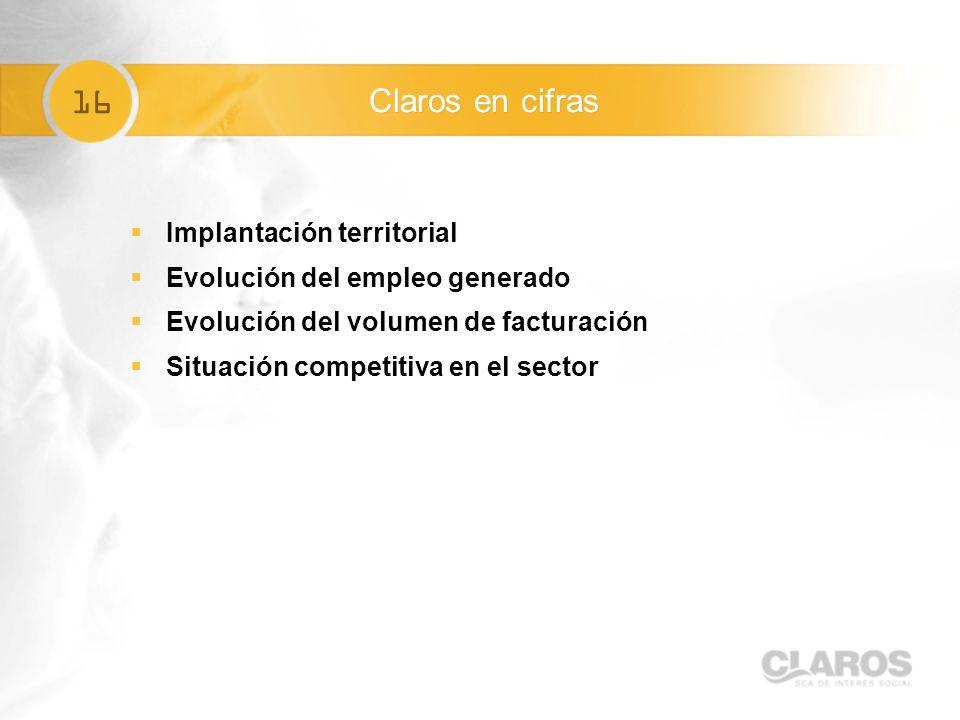 16 Claros en cifras Implantación territorial Evolución del empleo generado Evolución del volumen de facturación Situación competitiva en el sector