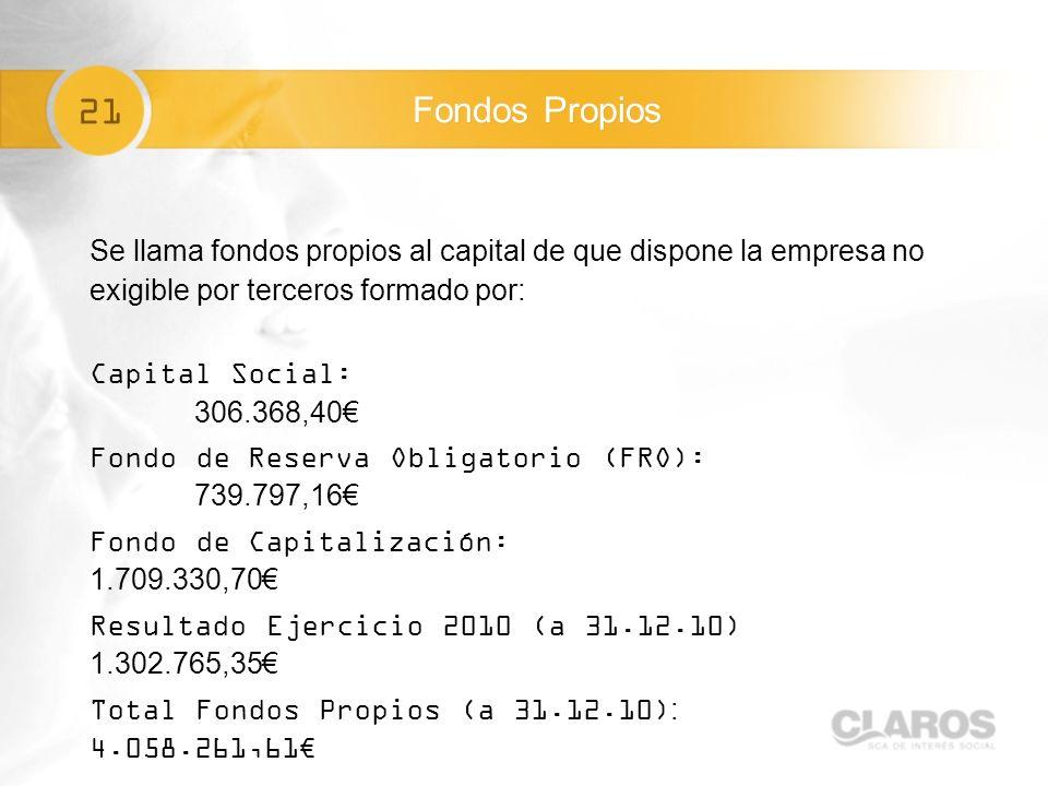 21 Fondos Propios Se llama fondos propios al capital de que dispone la empresa no exigible por terceros formado por: Capital Social: 306.368,40 Fondo de Reserva Obligatorio (FRO): 739.797,16 Fondo de Capitalización: 1.709.330,70 Resultado Ejercicio 2010 (a 31.12.10) 1.302.765,35 Total Fondos Propios (a 31.12.10): 4.058.261,61