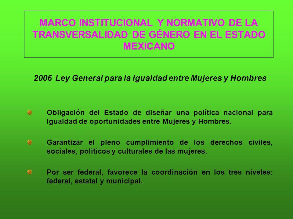 MARCO INSTITUCIONAL Y NORMATIVO DE LA TRANSVERSALIDAD DE GÉNERO EN EL ESTADO MEXICANO 2006 Ley General para la Igualdad entre Mujeres y Hombres Obligación del Estado de diseñar una política nacional para Igualdad de oportunidades entre Mujeres y Hombres.