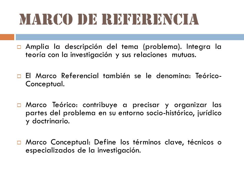 Marco de Referencia Amplia la descripción del tema (problema). Integra la teoría con la investigación y sus relaciones mutuas. El Marco Referencial ta