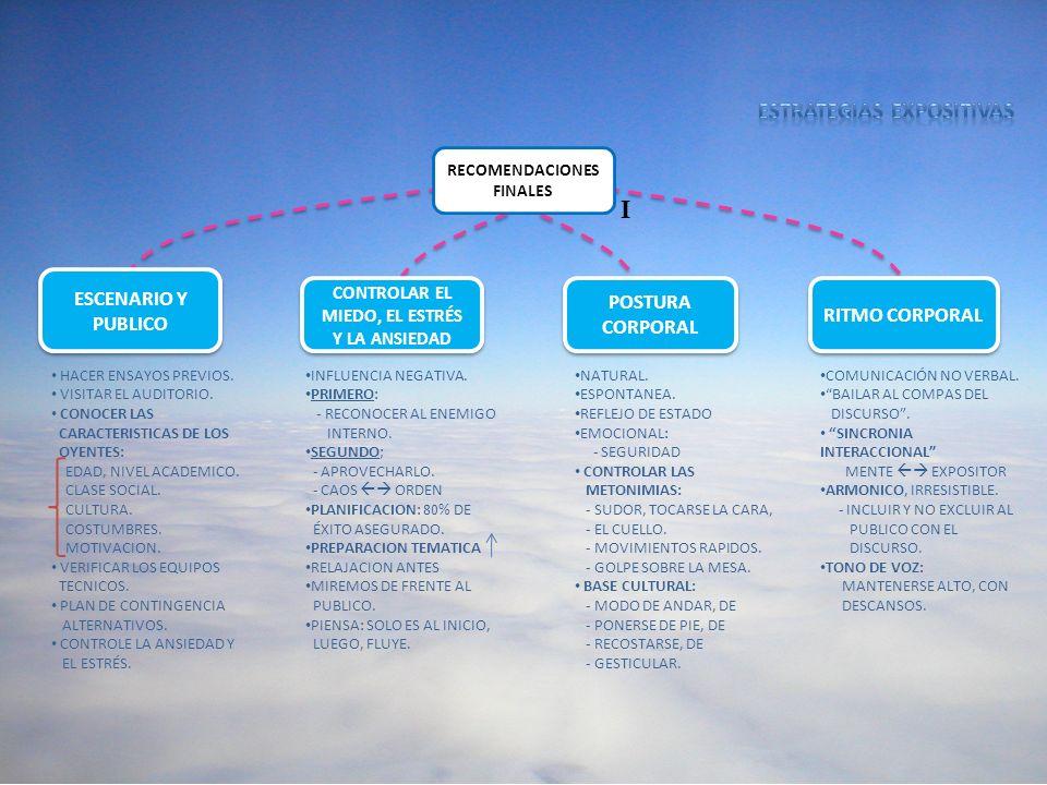 I HACER ENSAYOS PREVIOS. VISITAR EL AUDITORIO. CONOCER LAS CARACTERISTICAS DE LOS OYENTES: EDAD, NIVEL ACADEMICO. CLASE SOCIAL. CULTURA. COSTUMBRES. M