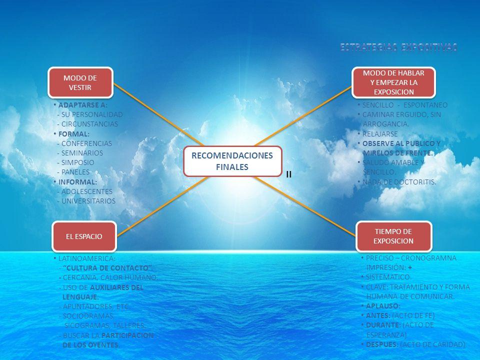 II ADAPTARSE A: - SU PERSONALIDAD - CIRCUNSTANCIAS FORMAL: - CONFERENCIAS - SEMINARIOS - SIMPOSIO - PANELES INFORMAL: - ADOLESCENTES - UNIVERSITARIOS