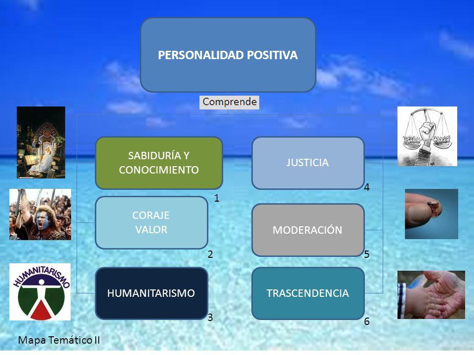 PERSONALIDAD POSITIVA SABIDURÍA Y CONOCIMIENTO CORAJE VALOR HUMANITARISMOTRASCENDENCIA MODERACIÓN JUSTICIA Mapa Temático II 1 2 3 4 5 6