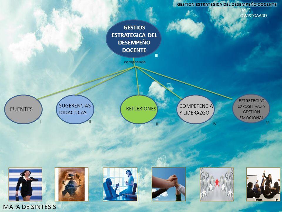 FUENTES REFLEXIONES SUGERENCIAS DIDACTICAS COMPETENCIA Y LIDERAZGO GESTIOS ESTRATEGICA DEL DESEMPEÑO DOCENTE ESTRETEGIAS EXPOSITIVAS Y GESTION EMOCION